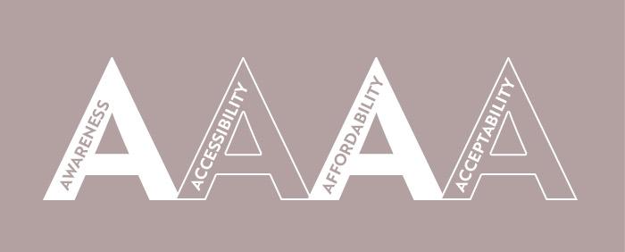4As Innovation tool
