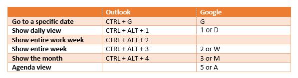 calendar options from Roem