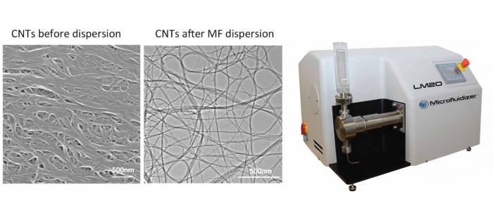 Microfluidizer enables scalable production of high conductivity carbon nanotubes