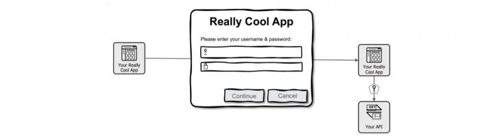 Really cool app diagram
