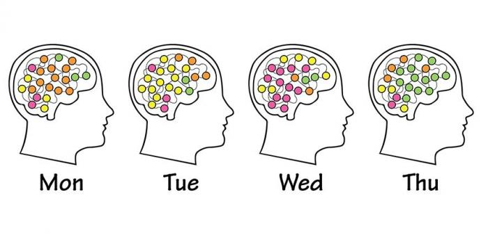 brain activity -  illustration - University of Cambridge