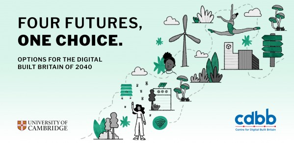 Four futures one choice banner