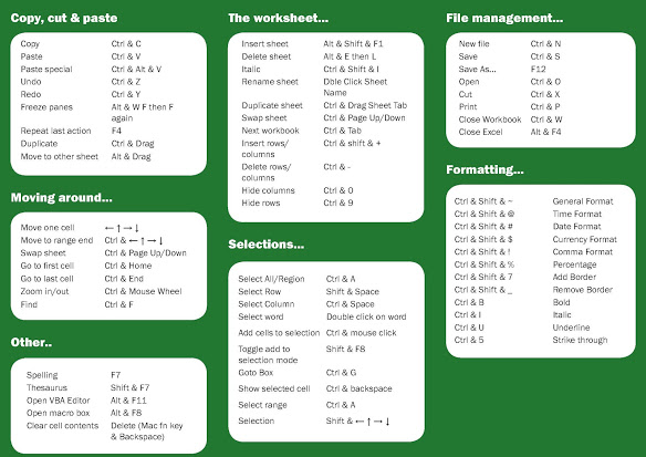 free microsoft excel cheat sheet download