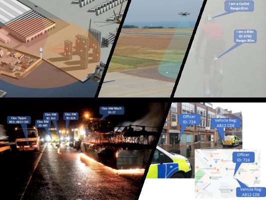R4DAR Technologies transport networks images