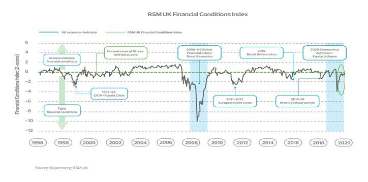 RSM INdex 27012021