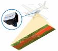 Illustrative image of operational Hyperspec® (courtesy Headwall Photonics)